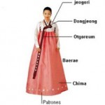 hanbok-2 pakaian Korea